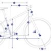 Обзор велосипеда Giant ToughRoad SLR GX 1 (2018)